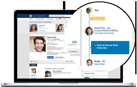 linkedin sales navigator teams